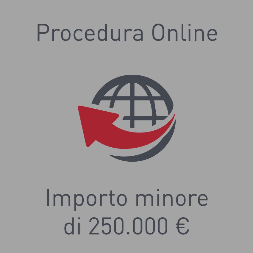 Adierre napoli camera mediazione conciliazione formazione Procedura online importo minore 250000